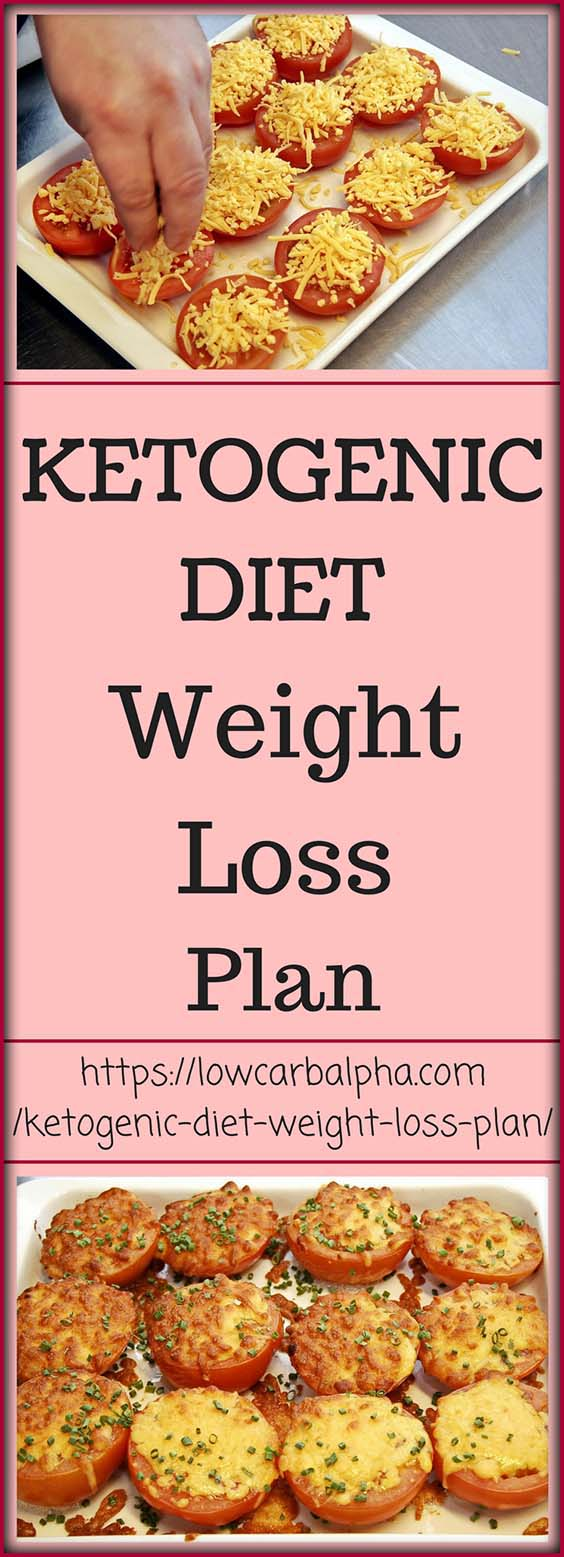 Ketogenic Diet Weight Loss Plan