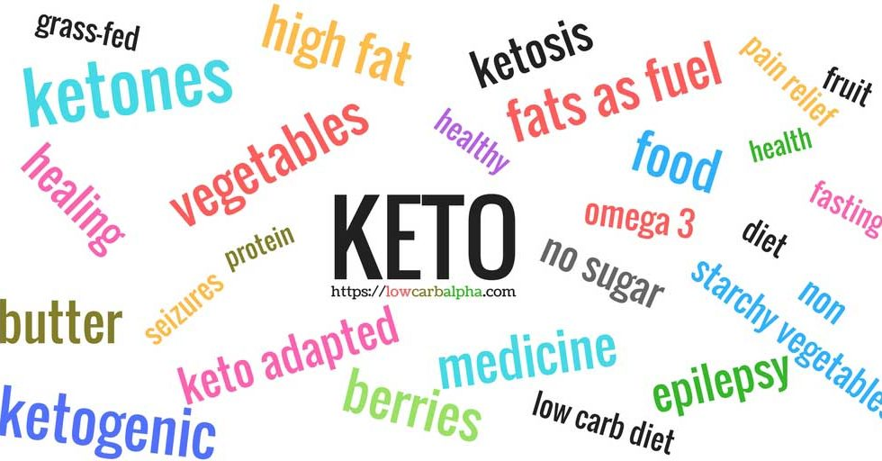 Becoming Keto Adapted for Weight Loss