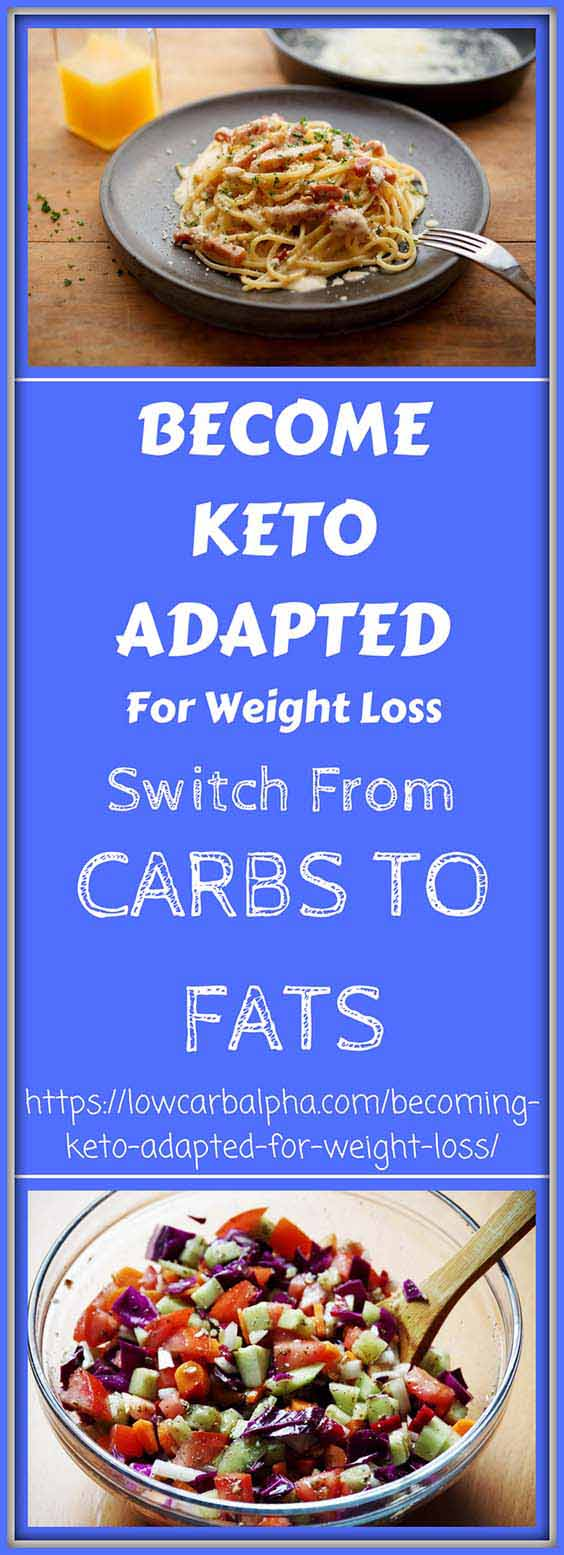 Become Keto Adapted for Weight Loss