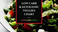 Keto Diet Vegetables Guide – Carbs, Sugars, and Fiber Explained