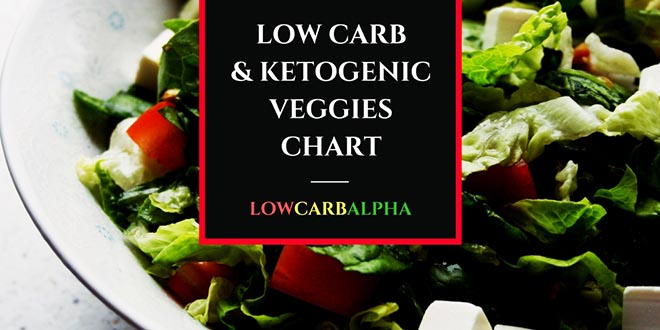 Keto Diet Vegetables Guide | High and Low Carb Veggies Explained