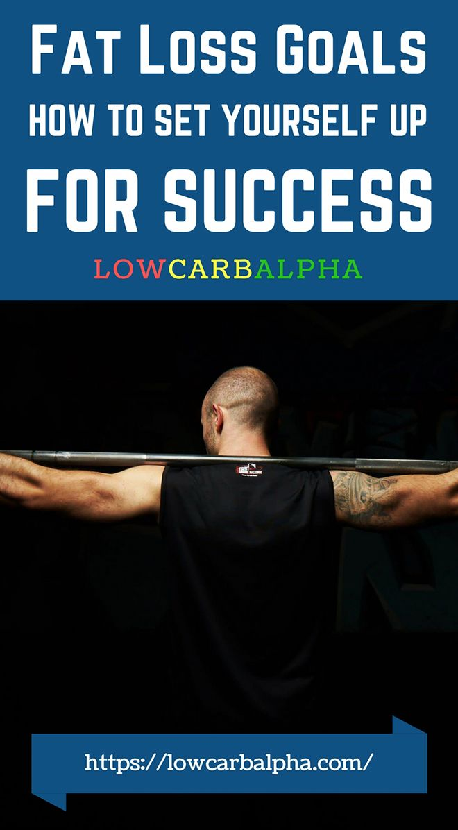 Fat loss goals how to set yourself up for success #health #nutrition #loseweight #lowcarbalpha