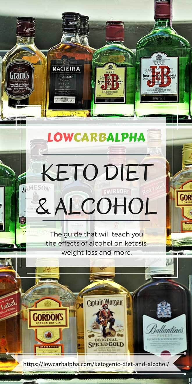 Keto diet & alcohol #lowcarb #keto #LCHF #lowcarbalpha
