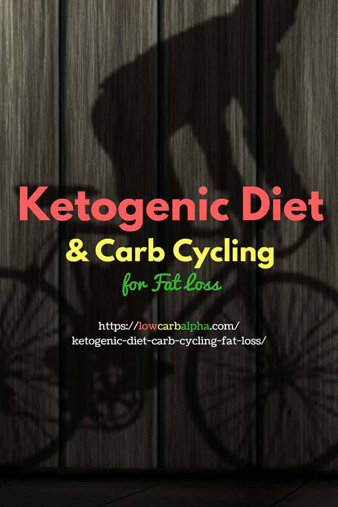 Carb Cycling for Fat Loss and a LCHF Diet #lowcarb #keto #LCHF #lowcarbalpha