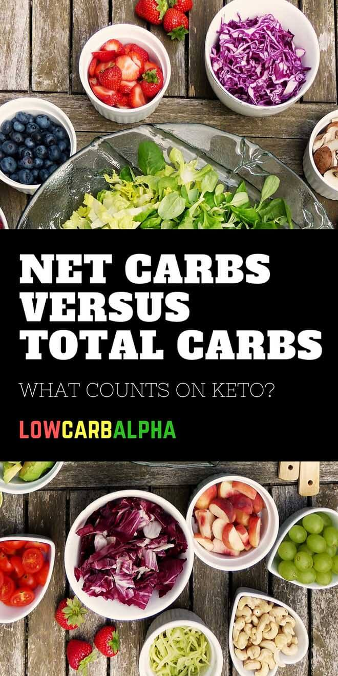 Net Carbs Versus Total Carbs What counts on keto? #lowcarb #keto #LCHF #lowcarbalpha