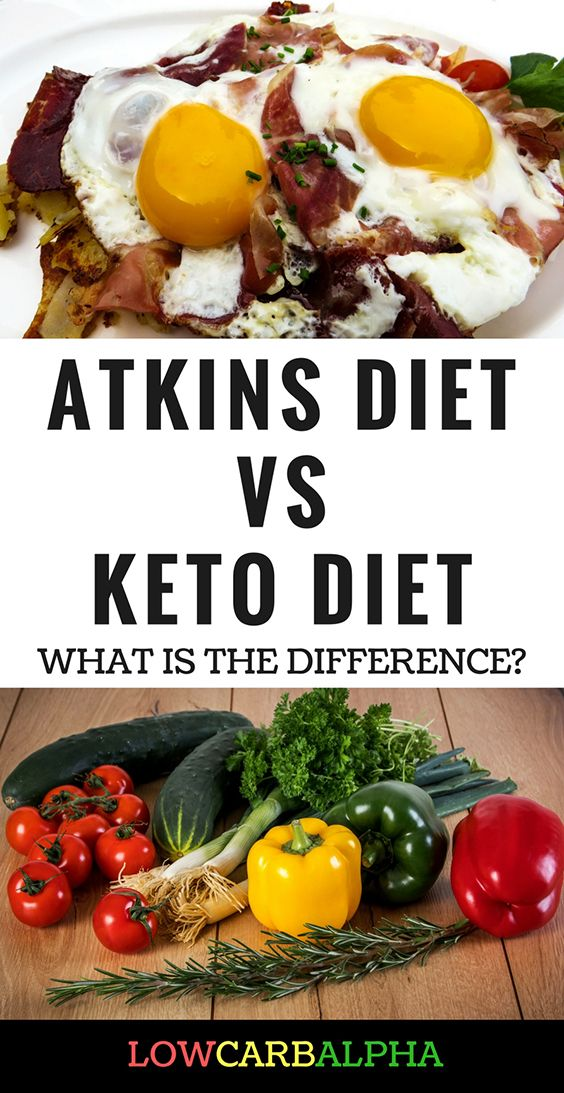 Atkins diet vs keto diet what is the difference? #lowcarb #ketosis #atkins #nutrition