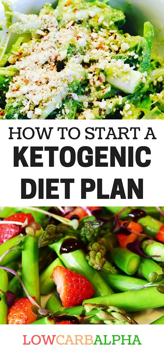 How to start a ketogenic diet plan #lowcarb #keto #LCHF #lowcarbalpha