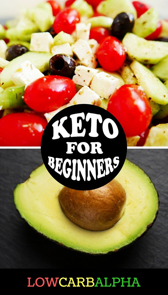 Ketosis Guide For Complete Beginners #lowcarb #keto #LCHF #lowcarbalpha
