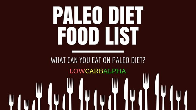 Paleo Diet Food List – Paleolithic Nutrition Plan
