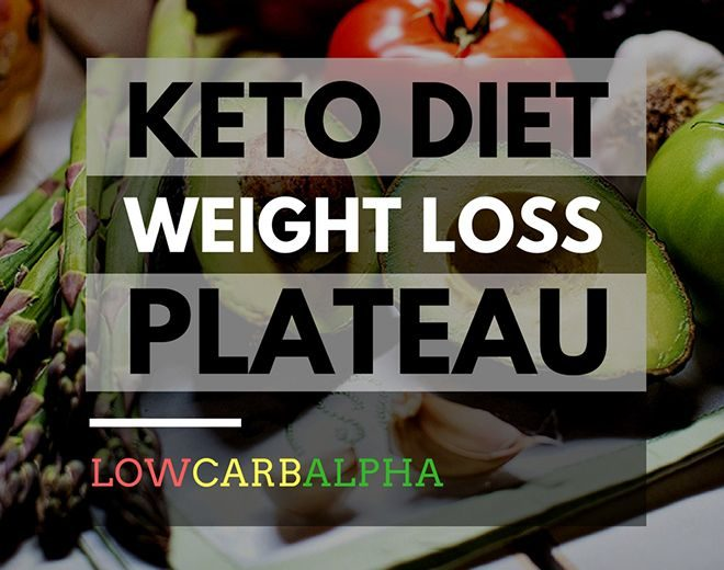 Ketogenic Diet Weight Loss Plateau and How to Break It