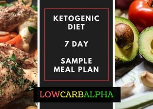 7 Day Ketogenic Diet Meal Plan and Sample Menu